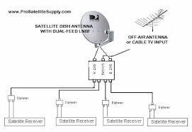 satellite multi switches, multi dish switches, satellite signal Directv Dvr Wiring 3x8 digital satellite multiswitch $29 99 direct tv dvr wireless