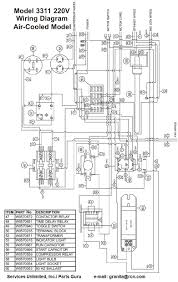 wiring diagram for a bunn coffee maker the wiring diagram bunn coffee maker wiring schematic bunn wiring diagrams for wiring diagram