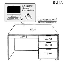 雑然デスクを絶対片づけられるようになる3つの鉄則オフィス整理整頓術