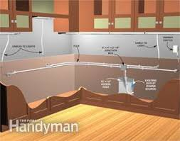under cabinet lighting installation. Figure A: Cutaway View Of Wiring Under Cabinet Lighting Installation The Family Handyman