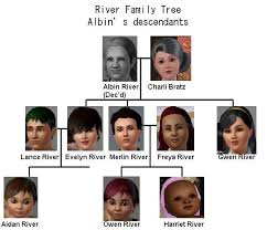 A Sims 3 through history legacy challenge: Chapter 60 - Gwen's Grief
