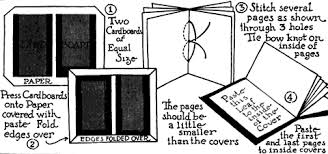 book binding and sching