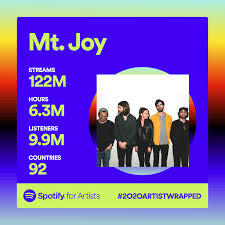 2020 Stats With Spotify Wrapped ...