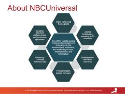 Nbc Org Chart How Nbc Universal Improved Organizational Planning Across