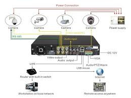 hide a mic wire diagram 17 best ideas about security cameras for diagram of cctv installations wiring diagram for cctv system