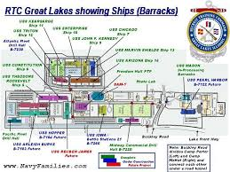 Image Result For Great Lakes Naval Base Building Map Great