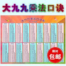Nine Multiplication Chart Large Nine Nine Multiplication Formulas Table Wall Chart