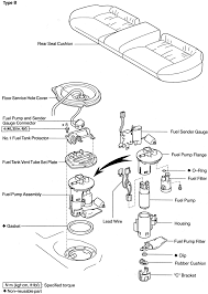 Exploded view of the fuel pump type b
