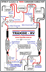 wiring enclosed trailer 12v wiring diagram for light switch \u2022 cargo trailer wiring diagram wiring diagram for enclosed trailer enclosed trailer 110v wiring rh color castles com 4 pin trailer wiring camper trailer wiring diagram