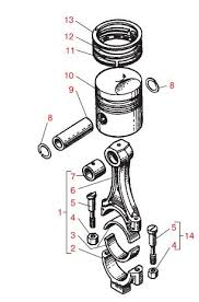 Двигатели внутреннего сгорания Их преимущества и недостатки