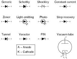 wiring diagram symbol reference wiring diagram schematics wiring diagram diode symbol wiring printable wiring