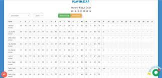 Play Bazzar Desawar Gali Faridabad Ghaziabad Result Today
