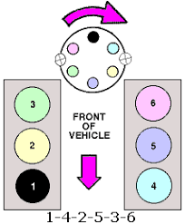 diagram of firing order for a 1988 ford ranger fixya the firing order is the same in the 4wd specs also