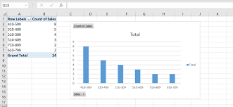 how to make a histogram in excel how to make a histogram with pivot table tutorialsforexcel