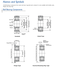 Ball Bearing Engineering Nmb Technologies