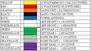 Mitsubishi Color Code Chart The Above Picture Shows The Wiring Color Code For A Cea