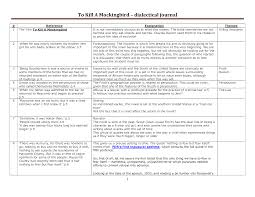 to kill a mockingbird quotes chapter quotesgram to kill a mockingbird essay introduction follow us