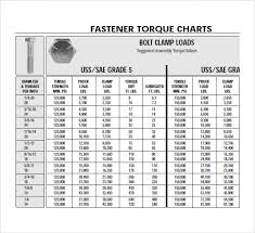 Bolt Tightening Torque Chart In Nm Free 9 Bolt Torque Chart Templates In Free Samples