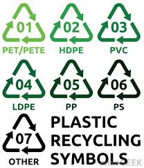 What Is High Density Polyethylene With Pictures