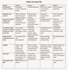 rubric image jpg about essay holiday christmas
