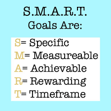 Goal Setting Template Awesome A Great Goal Setting Worksheet To Set You Up For A Successful Year