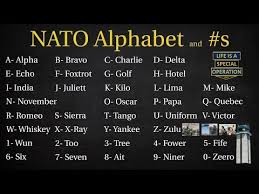 Knowing the phonetic symbols will mean that you can look up the pronunciation of any word, as most dictionaries list the phonetic spellings. Download Alpha Bravo Charlie Delta Mp3 Mp4 Full Kirem Mp3