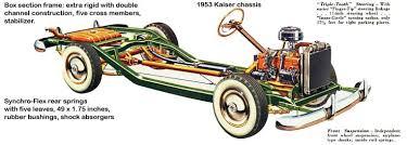 history of kaiser cars 1947 1955 1953 kaiser chassis