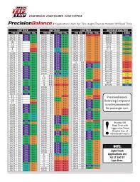 Car Tire Balancing Beads Chart Amazon Com Rema Tip Top Precisionbalance Tire Balancing