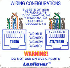 network port wiring diagram network wiring diagrams online wiring diagram ethernet