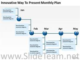 Timeline Powerpoint Slide Monthly Plan Business Timeline Powerpoint Slide Powerpoint