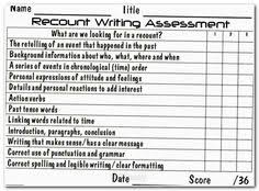 essay wrightessay good persuasive essay ideas how to conclude a essay wrightessay example of comparison contrast essay way of writing essay classification essay topics list essay writing step by step