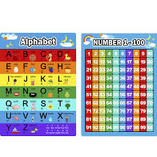 Alphabet Letters Chart And Numbers 1 100 Chart 2 Pieces Educational Posters Preschool Learning Posters For Toddlers And Kids