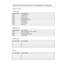 Small Business Chart Of Accounts Example Credible Chart Of Account Pdf Small Business Chart Of