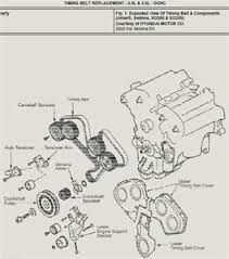 timing belt diagram for kia sedona v fixya a616c96 jpg