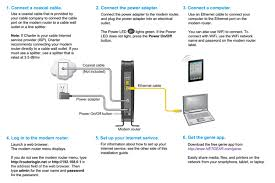 wiring diagram comcast router wiring diagram article review