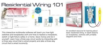 house wiring 101 diagram house wiring diagrams