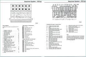 95 jetta fuse panel diagram auto wiring diagram today \u2022 2001 VW Jetta Fuse Box at 95 Jetta Fuse Box