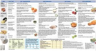 Diabetic Food Chart In Telugu Diabetes Diet Chart In Telugu Pdf Pngline