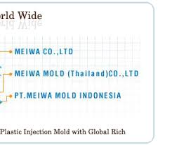 Pt meiwa mold indonesia jl irian via mm2100 industries town is an other supplier(). Pt Meiwa Mold Indonesia Index