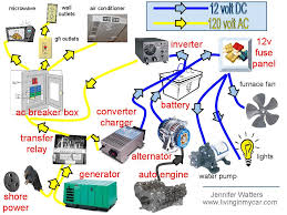 draft of rv electrical systems pinteres draft of rv electrical systems more