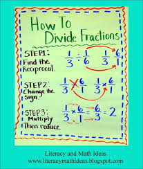 How to divide fractions; just make sure you explain how dividing ...
