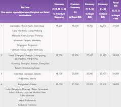 Thai Airways Royal Orchid Plus Improves Earning Structure
