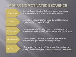 motivational speech essay homework academic service motivational speech essay