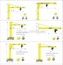 3 ton jib crane slewing jib crane for i beam and manual 3 ton jib crane slewing jib crane for i beam and manual hoist