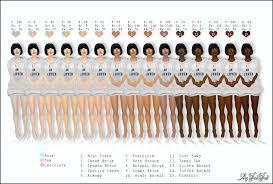 Everything 4 Writers Skin Tones Human Skin Colours Range