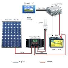 solar home wiring wiring diagram show solar electrical wiring wiring diagram solar panels home wiring rv solar panel fuse panel diagram wiring