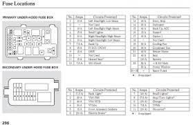 honda fuse box 2004 honda wiring diagrams instructions 2007 Honda Odyssey Fuse Box 2002 honda cr v fuse diagram free vehicle wiring diagrams