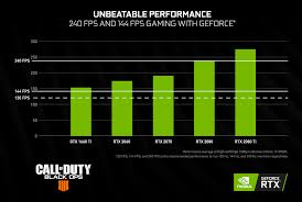 Nvidia Graphics Cards Chart Unlock Your Full Potential How Higher Frame Rates Can Give
