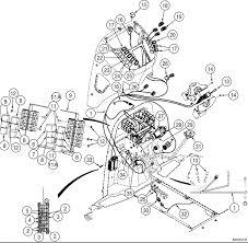 Fantastic case backhoe wiring diagram gallery electrical circuit