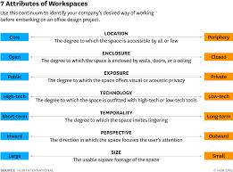 w160413_bacevice_sevenattributes office large size senior25 large